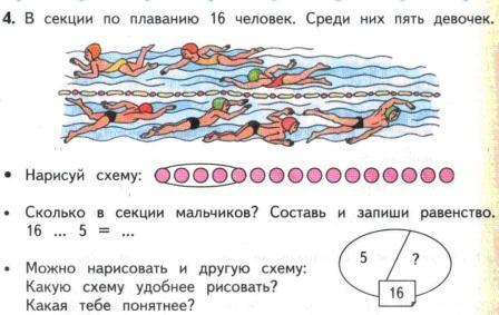 1 класс. УМК «Планета знаний».